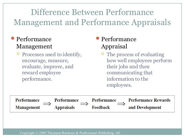 effect of appraisals on job performance Employee performance appraisal and its implication for  such appraisals  factors influencing individual job performance, adapted from porter,.