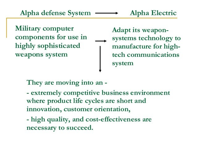 Alpha defense System             Alpha ElectricMilitary computer            Adapt its weapon-components for use in        ...