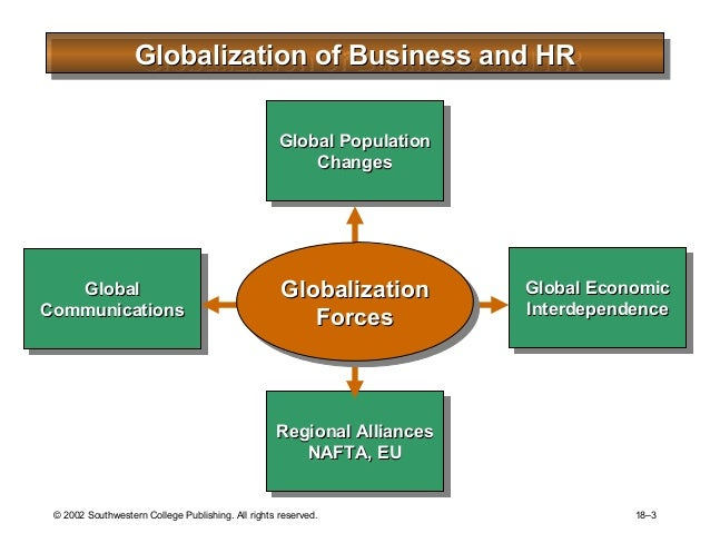 driving force of globalization
