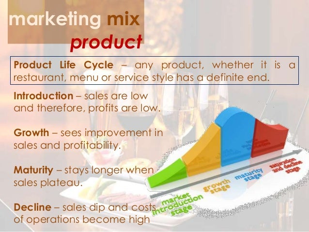 marketing of food beverage products Food and beverage internet marketing services by brandignity offers proven seo and other web marketing strategies to grow your food and beverage company.