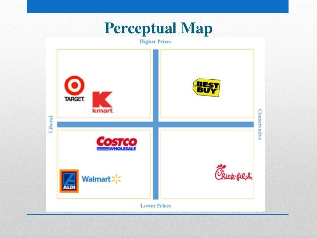 wal mart tries on cheap chic analysis