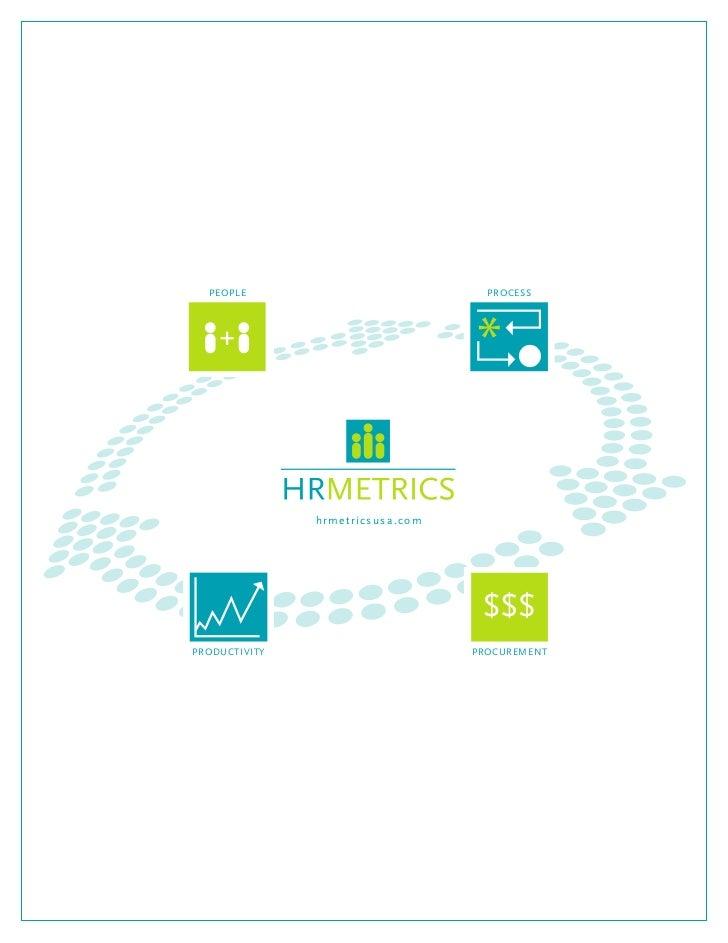 HRM Brochure