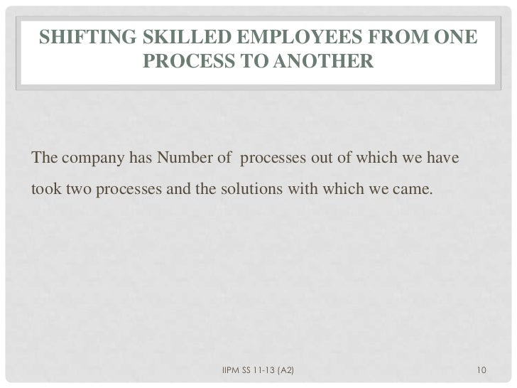 hrm case studies with solutions Products and solutions case study: manufacturing firm human resource management case studies (click to go back.