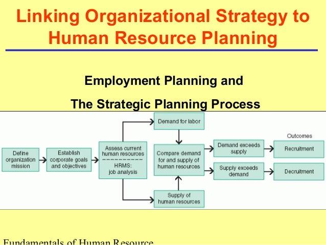 human resources strategic direction essay