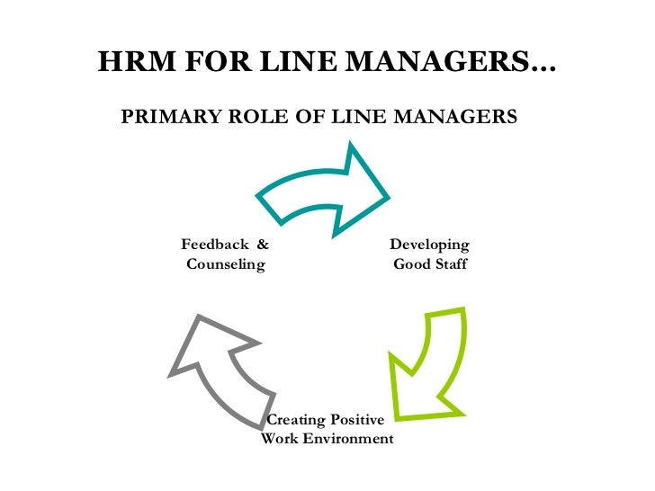 various roles of human resorce management Read a detailed history of human resources management reward and recognition and various the role of human resources has changed significantly.