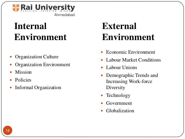 the internal and external factors in the performance of employees in an organization 2 internal & external factors that affect an organization  at the mercy of external factors these employees may  internal and external factors .