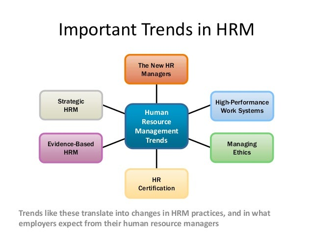 hrm management practices This chapter focuses on two related issues concerning the viability of hrm in  practice the first of these concerns the existing state of line management  practice.