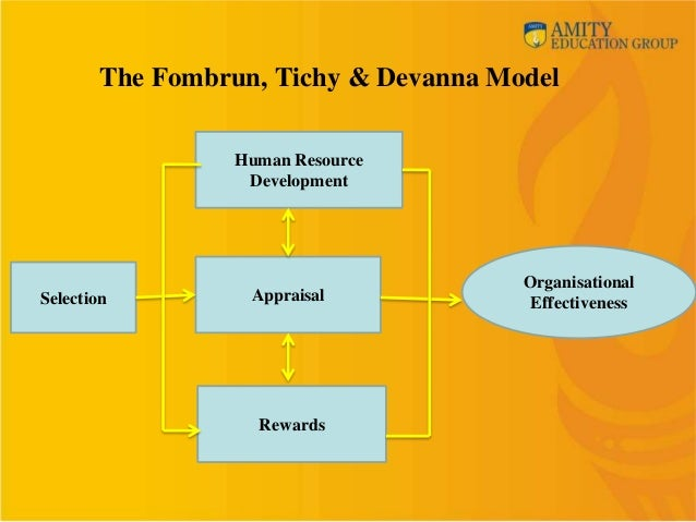 fombrun tichy devana diagrams Summaries, forum, tips and full explanations of human resources management methods, models and theories includes faq, events.