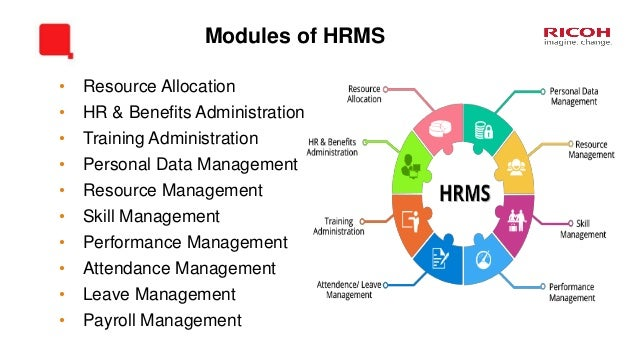 personal management hrm