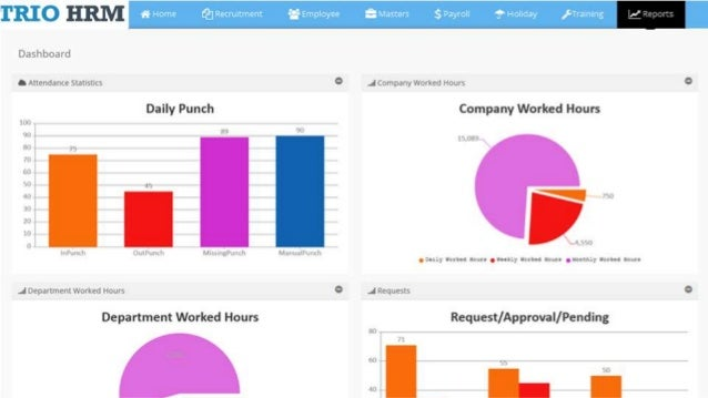 Trio Hrms A Complete Human Resource Management System