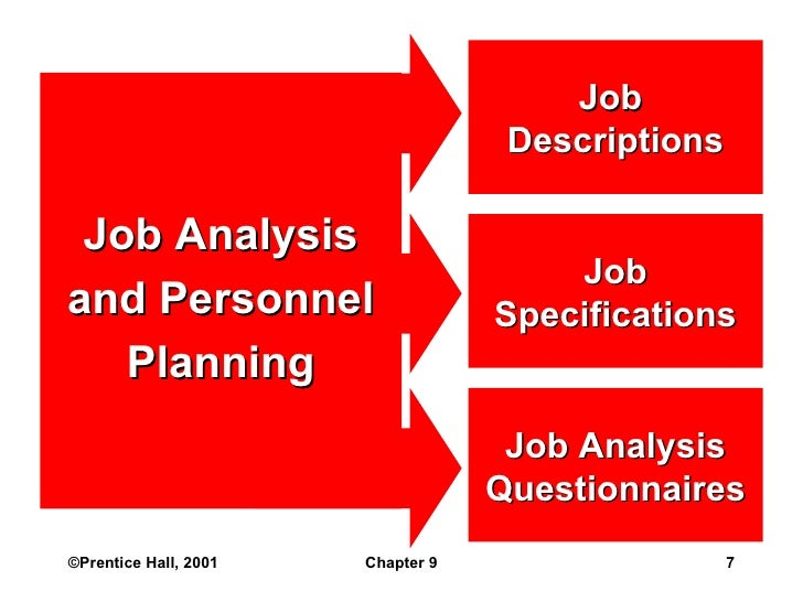 career development plan part i job analysis Thoughtful and well-considered plan that you can follow to reach your career goals your personal development plan comprises seven basic steps personal development plan workbook personal pest analysis.