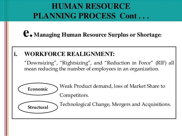 term paper on strategic human resource management The human resource management has implemented the new work-life balance strategy to improve the performance of the employees they have been able to inculcate this within their organization.