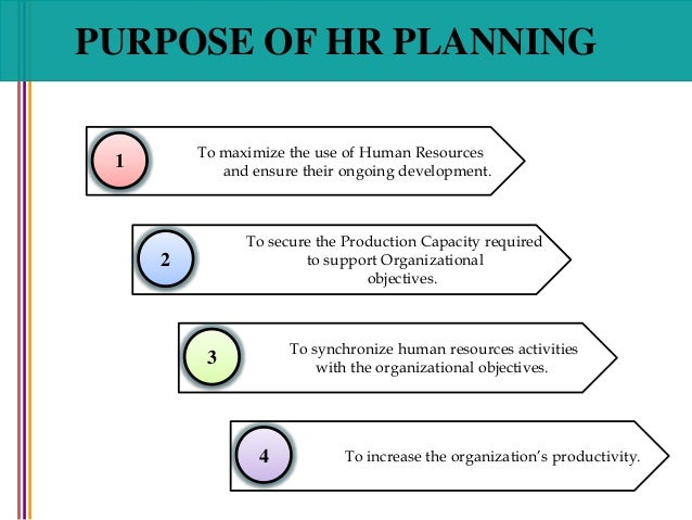 what is human resource planning and The human resource planning is a process of forecasting the organization's demand for and supply of manpower needs in the near future human resource planning process determining the objecti.