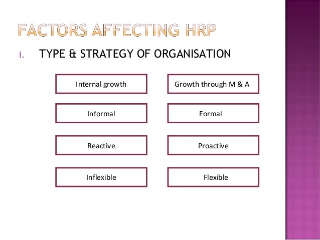 strategic thinking with hrm essay Keywords: human resource management, globalization, data analytics, data   talent planning should be inextricably linked with strategic planning and, as.