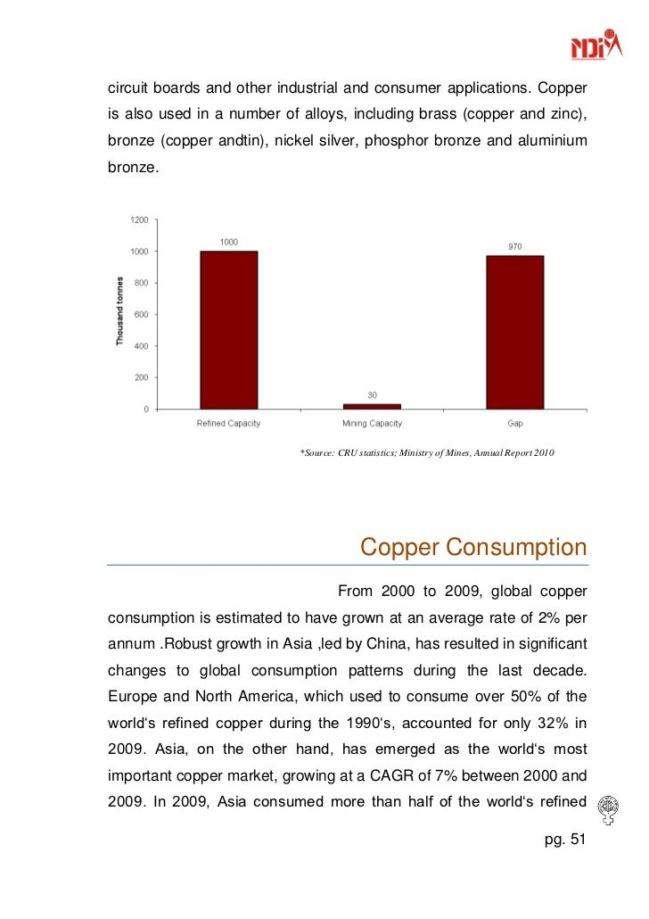 hindustan copper ltd annual report 1 bharat petroleum corporation limited various psus and the jt secretary mines at the hindustan copper ltd, kolkata, on may 12 (3) annual report 2008.