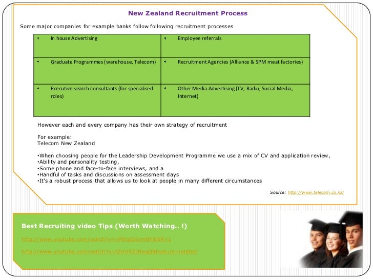 vodafone new zealand recruitment processes assessment Chapter 1 industry profile introduction to the telecom industry in india the telecom network in india is the fifth largest network in the world.