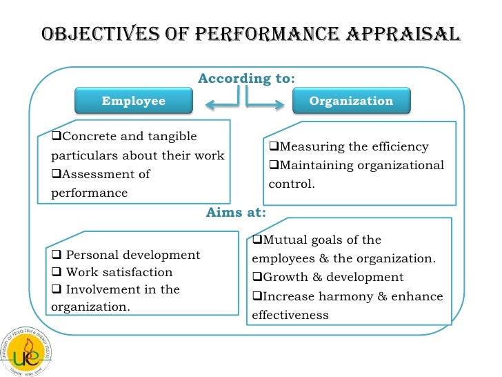 performance appraisal system essay This paper aims to critically assess an effective appraisal system in relation to employee and employer one of the major key importances of this study is the satisfaction and acceptance of organisational appraisal system by both employee and the employers, while emphasizing the need of an effective .
