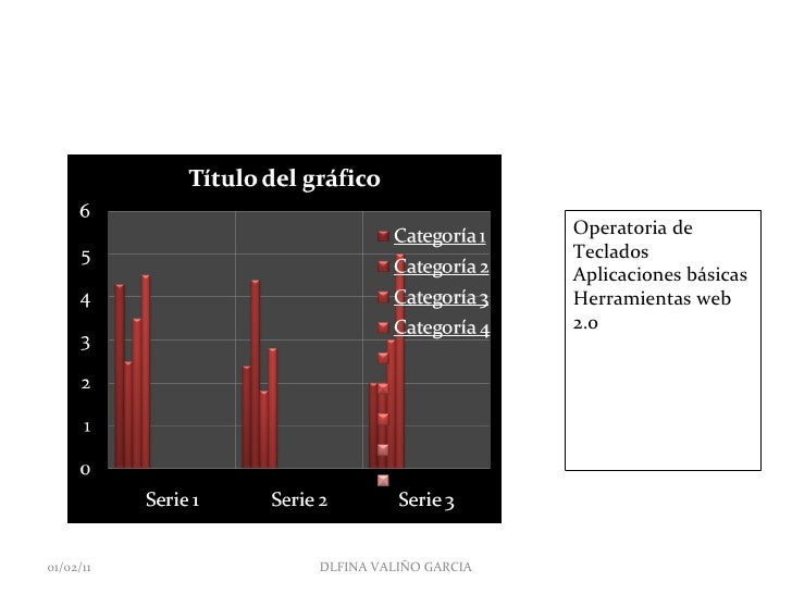 01/02/11 DLFINA VALIÑO GARCIA Operatoria de Teclados Aplicaciones básicas Herramientas web 2.0