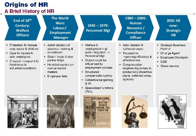 the role of the hr in the company An effective hr leader and hr function can help a manufacturing company's bottom line, including developing a positive and engaging work environment.