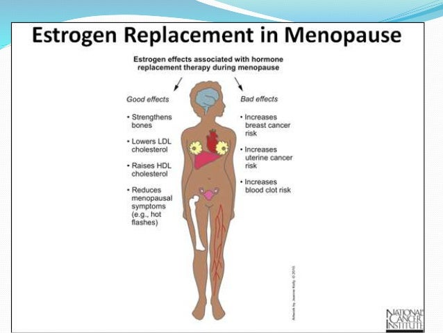 hormone replacement therapy in men