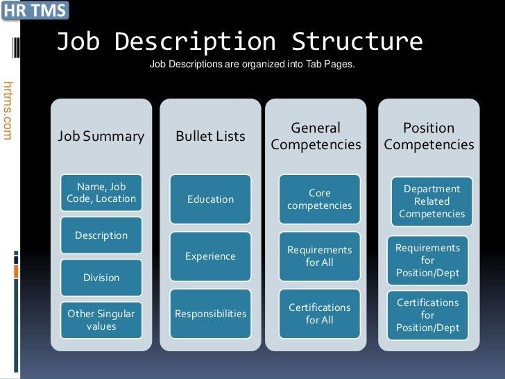 Hrtms job description presentation, sept 2011