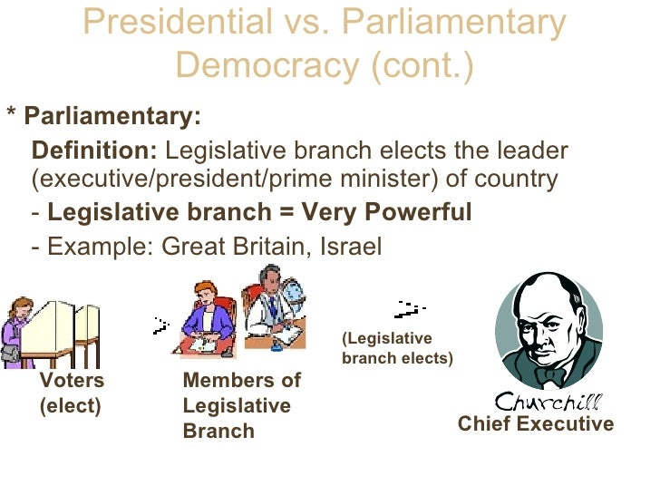 the parliamentary system vs the presidential system essay Presidential vs parliamentary there are two main types of political systems, one being a presidential system and the other being a parliamentary system.