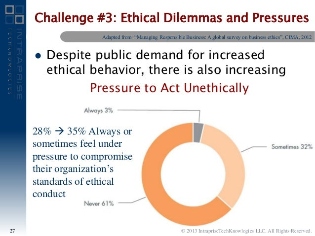 business ethics and dilemma