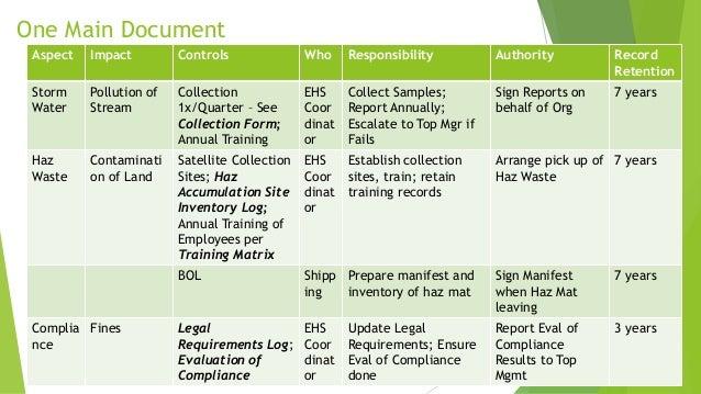 Pecb Webinar Minimizing The Documentation Of An