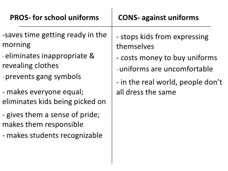 Argumentative Essay Against School Uniforms