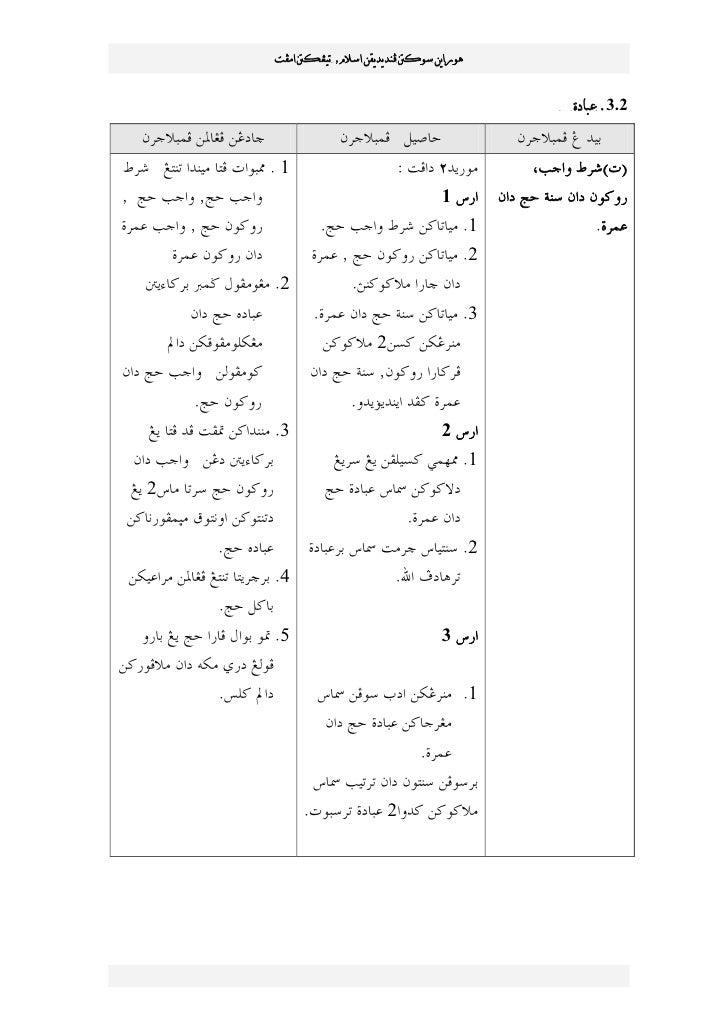 Hsp ibdah t4 pdf
