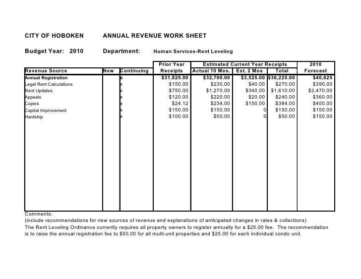 CITY OF HOBOKEN                ANNUAL REVENUE WORK SHEET  Budget Year: 2010              Department:          Human Servic...