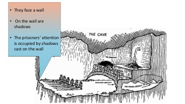 allegory of cave the matrix Allegory of the cave plato's allegory of the cave a springboard for the matrix author: dew property of dew's matrix fan page (.