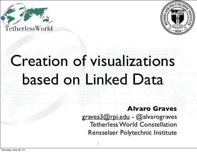 Creation of visualizationsbased on Linked DataAlvaro Gravesgravea3@rpi.edu - @alvarogravesTetherless World ConstellationRe...