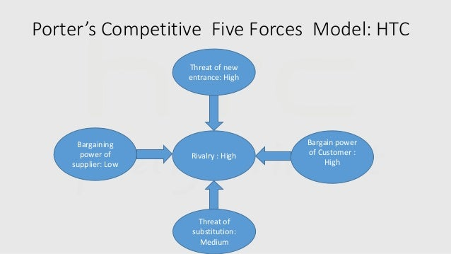htc business model essay I industry background and five force model a company's product and segment  of industry nowadays, smart phones become the most popular products that are .