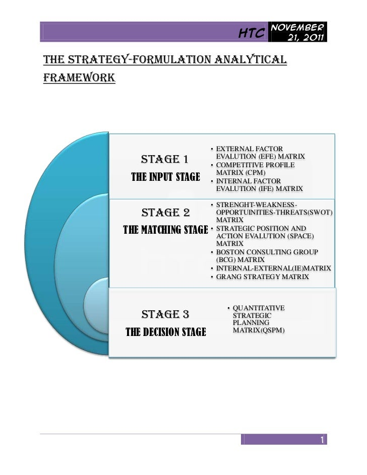 November                                        HTC       21, 2011THE STRATEGY-FORMULATION ANALYTICALFRAMEWORK            ...
