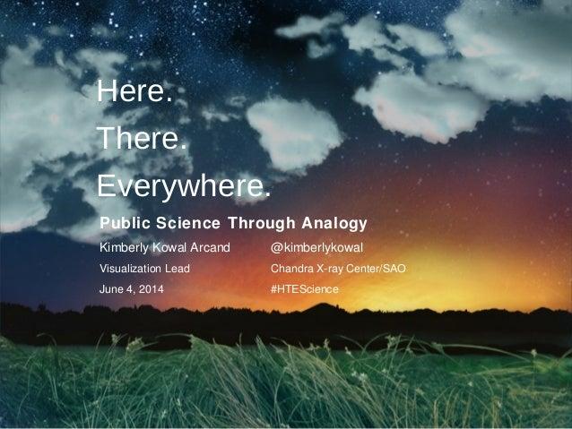 http://hte.si.edu Public Science Through Analogy Kimberly Kowal Arcand @kimberlykowal Visualization Lead Chandra X-ray Cen...