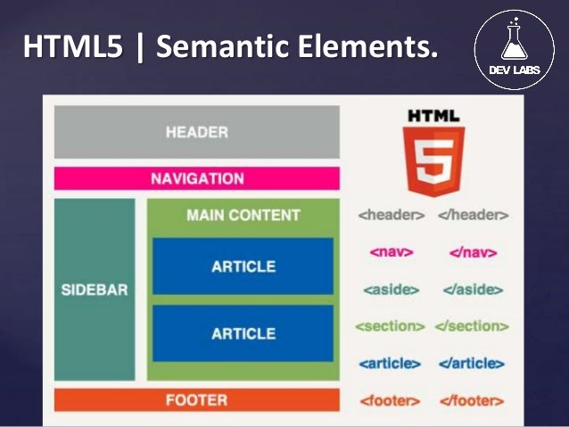 Html5 essential training for Div in html5