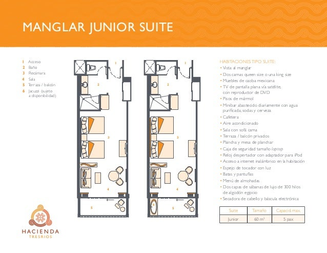manglar Junior Suite Acceso Baño Recámara Sala Terraza / balcón Jacuzzi (sujeto a disponibilidad) HABITACIONES TIPO SUITE:...