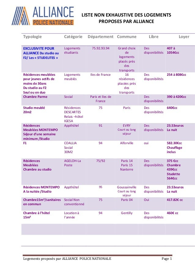 LISTENONEXHAUSTIVEDESLOGEMENTS PROPOSESPARALLIANCE  LogementsproposésparALLIANCEPOLICENATIONALE Page1  ...
