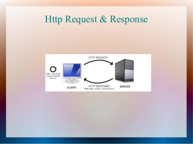 Http request&response