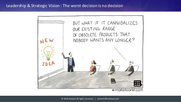 open innovation and strategic leadership