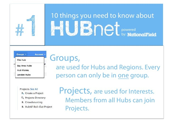 10 things to know about HubNet