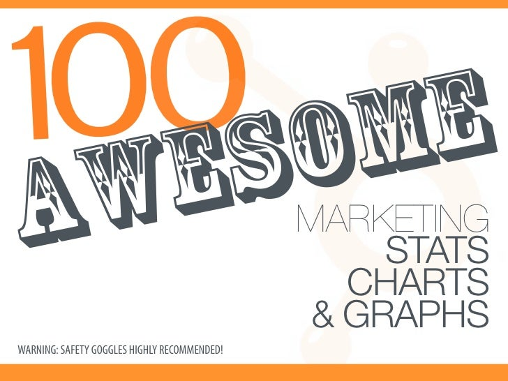 100 Awesome Inbound Marketing Stats, Charts & Graphs