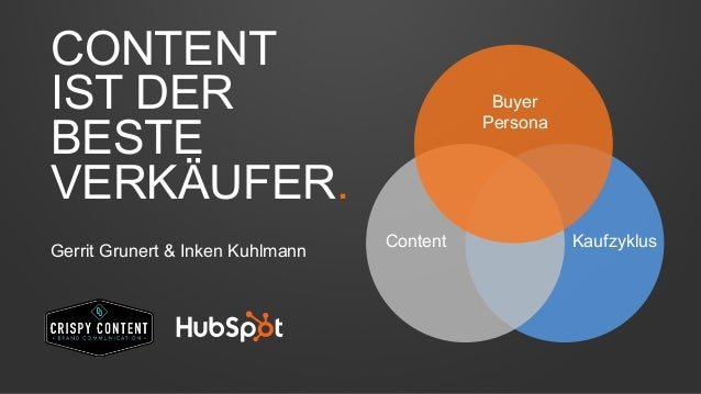 CONTENT  IST DER  BESTE  VERKÄUFER.  Buyer  Persona  Gerrit Grunert & Inken Kuhlmann Content Kaufzyklus