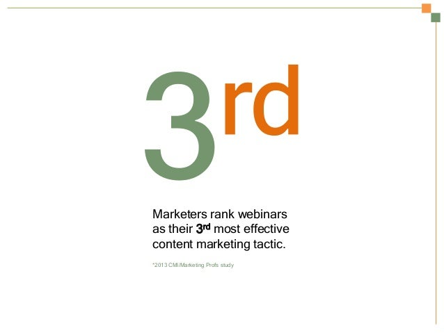 Marketers rank webinars as their 3rd most effective content marketing tactic. *2013 CMI/Marketing Profs study