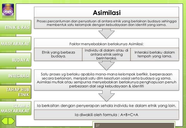 Hubungan Etnik 2011 - Konsep Asas