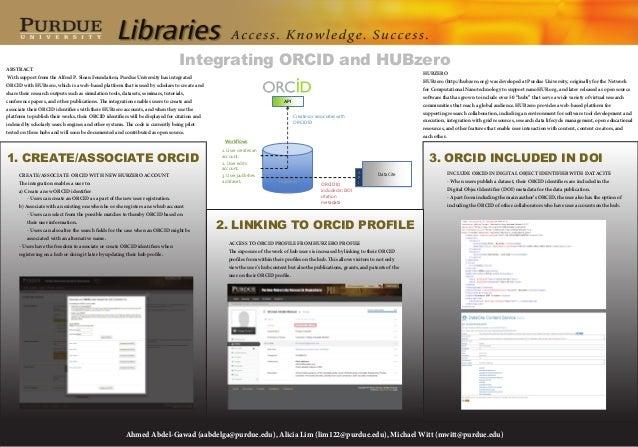 ORCID-HubZero integration poster