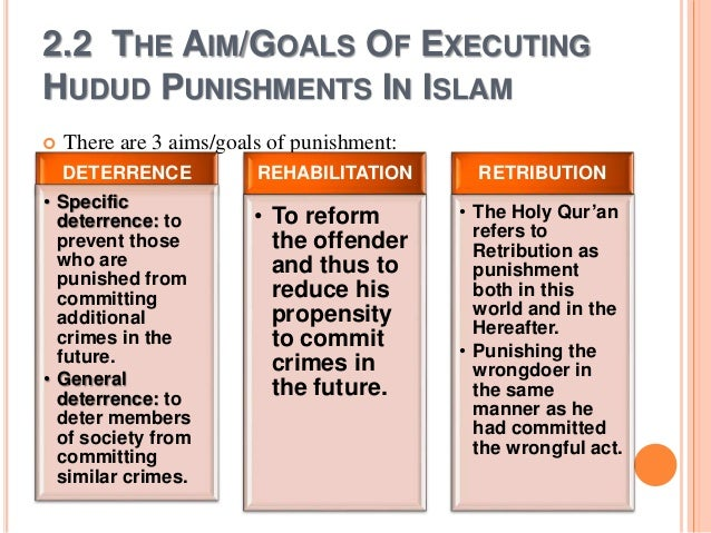 Capital punishment in Islam