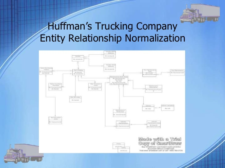 Homework help huffman trucking