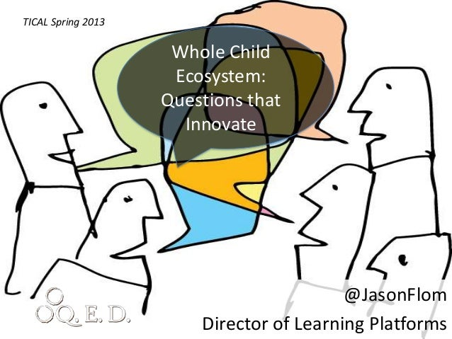 Transforming the Ecosystem of Learning With Leadership Inquiry